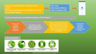 Imagem com ilustrações e informações sobre a notificação à comissão da UFFS - Campus Chapecó